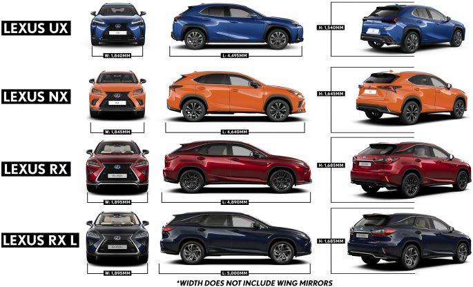 Lexus SUV sizes image