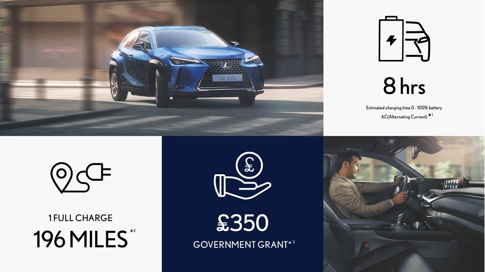 Copy of lexus 2020 home charging infographic