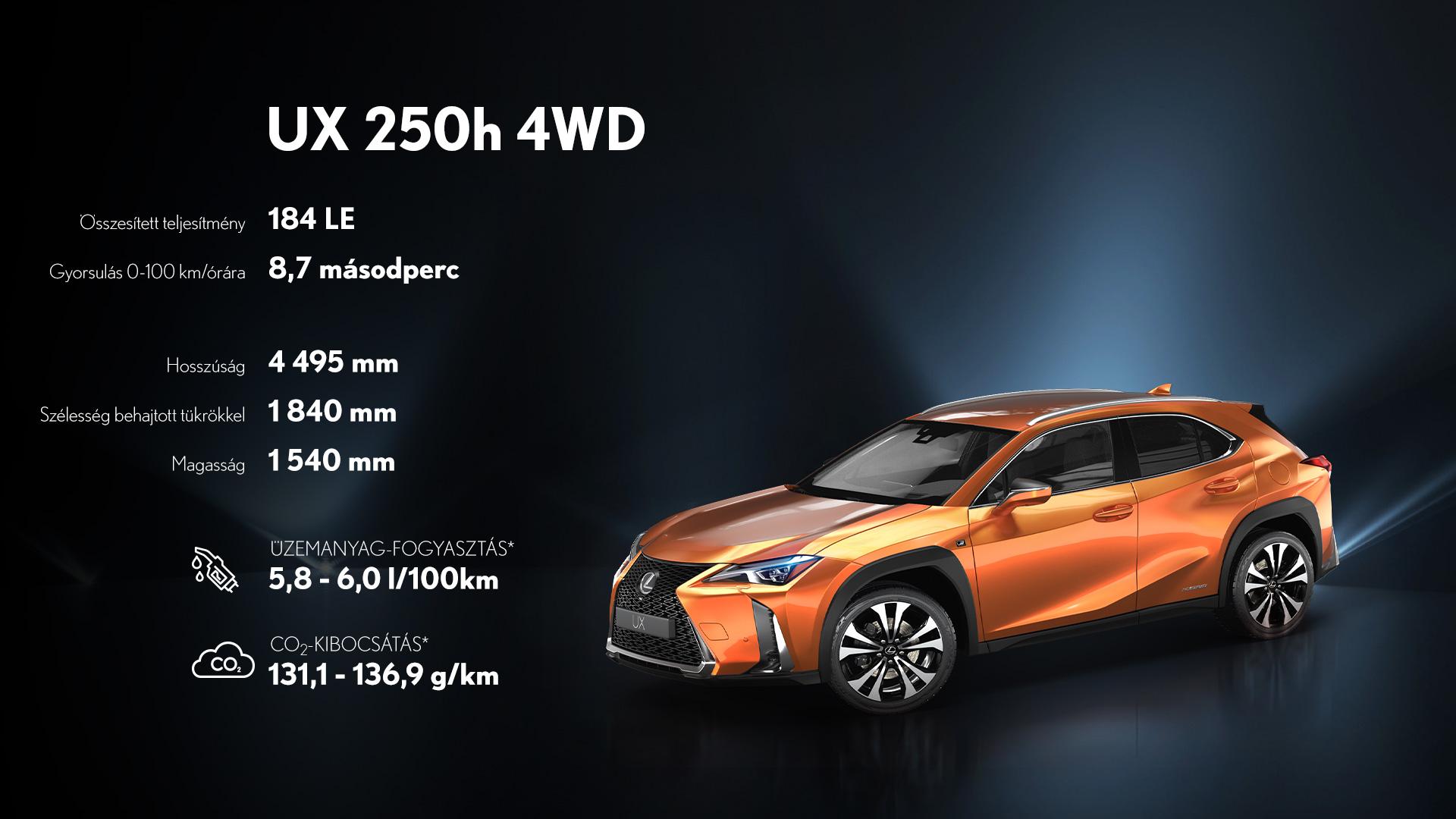 UX 250h 4wd