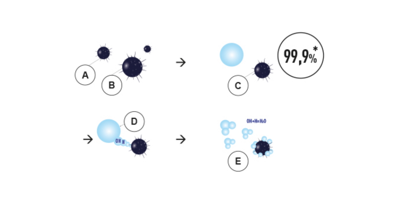 Copy of Copy of Nanoe Zanieczyszczenia desktop