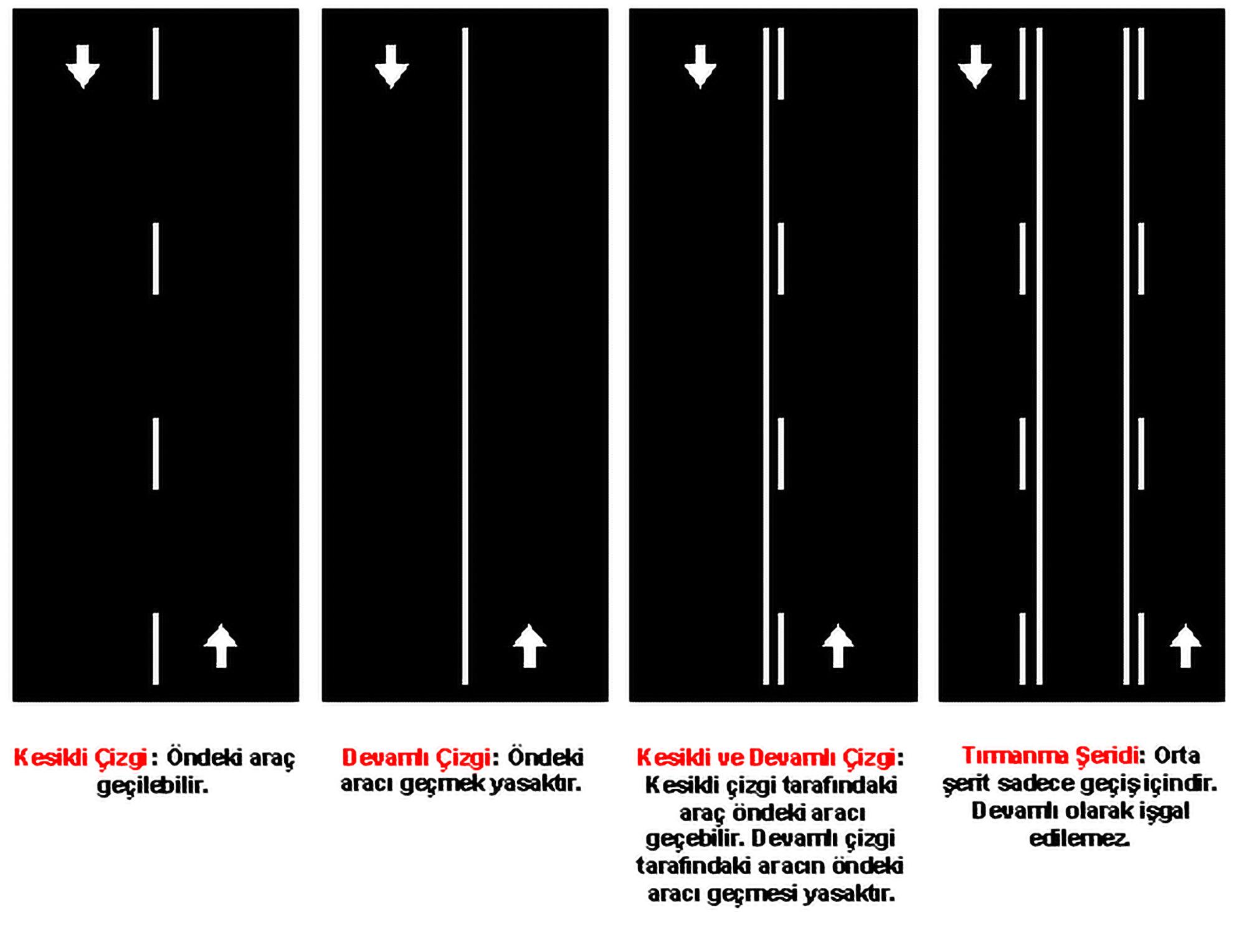 Güvenli Sürüş için Trafik Levha ve Anlamları 1997x1005 06 Levha
